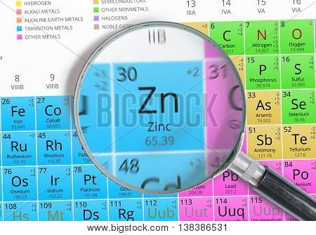 Zinc - Element Of Mendeleev Periodic Table Magnified With Magnif