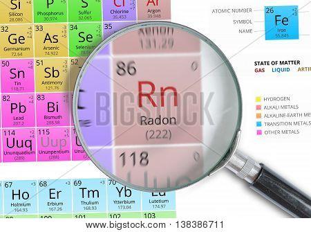 Radon - Element Of Mendeleev Periodic Table Magnified With Magni