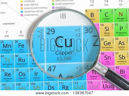 Copper - Element Of Mendeleev Periodic Table Magnified With Magn