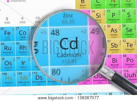 Cadmium - Element Of Mendeleev Periodic Table Magnified With Mag