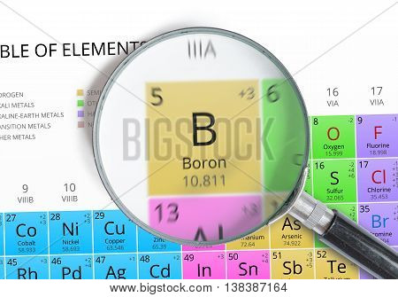 Boron - Element Of Mendeleev Periodic Table Magnified With Magni