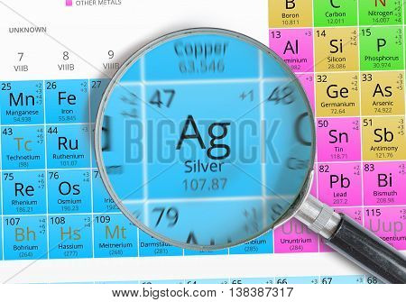 Silver - Element Of Mendeleev Periodic Table Magnified With Magn