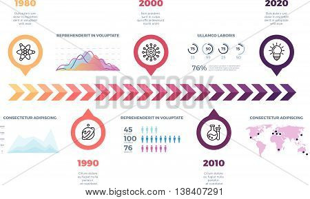 Timeline vector infographic template with milestones, world map and charts