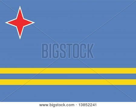 Aruba National Flag