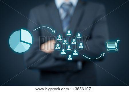 Marketing positioning and marketing strategy - segmentation targeting and positioning. Visualization of marketing positioning and similar situations on market.
