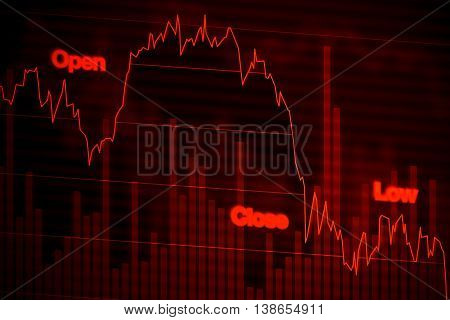Stock Market Chart Falling Downward In Red