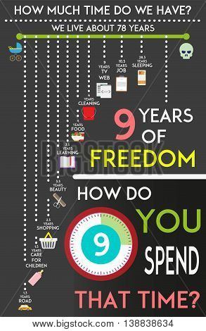 How we spend our life time infographic. Free time concept vector illustration. Human life timeline.
