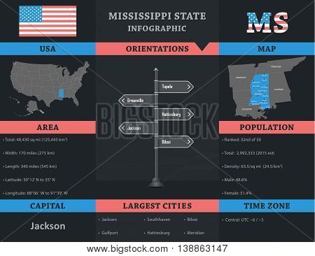 USA - Mississippi state infographic template design