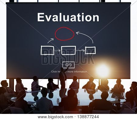 Evaluation Assessment Consideration Analysis Report Concept