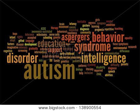 Vector concept conceptual childhood autism syndrome symtoms or disorder abstract word cloud isolated on background, metaphor to communication, social, behavior, care, autistic, speech or difference