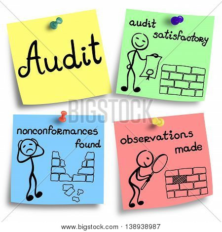 Illustration of audit marks on a colorful notes