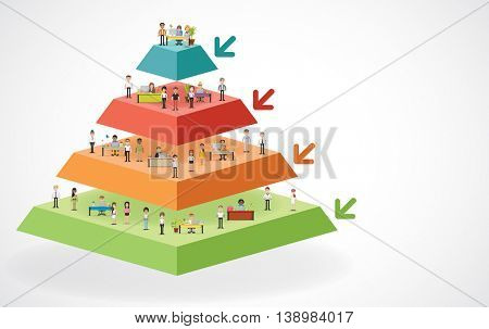 Pyramid chart with business people working with computer. Office workspace with desks. Hierarchy chart.