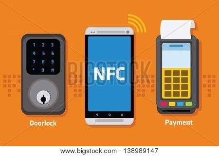 NFC doorlock and payment mobile system vector illustration