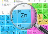 Zinc - Element of Mendeleev Periodic table magnified with magnifying glass poster