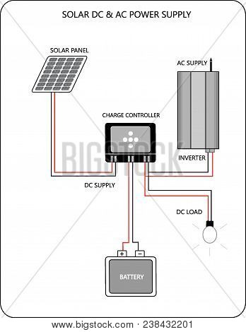 Solar Dc & Ac Power Supply Schematic With Solar Panel, Charge Controller, Battery, Inverter And Dc L