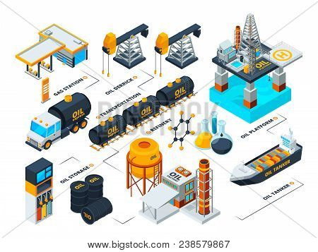 Visualization Of All Stages Of Oil Production. Isometric Pictures. Vector Oil Industrial, Refining A