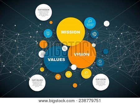 Vector Mission, Vision And Values Diagram Schema Infographic With Network In The Background - Dark V