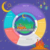 Homecoming Infographic Diagram | set of vector diagram illustration use for event, religion, islamic and much more.The set can be used for several purposes like: websites, print templates, presentation templates, and promotional materials. poster