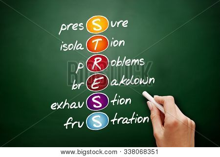 Stress - Pressure Isolation Problems Breakdown Exhaustion Frustration Acronym, Health Concept Backgr