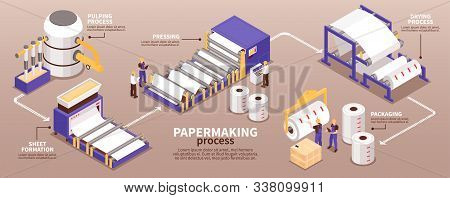 Paper Manufacturing Process Isometric Infographic Narrow Banner From Pulping To Pressing Drying Shee