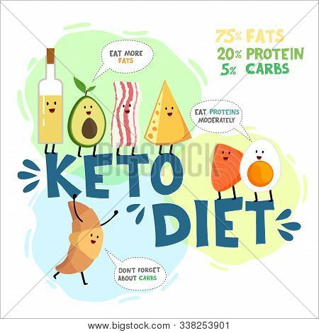 Ketogenic Diet, Conceptual Vector Illustration. Funny Infographic Of Keto Ingredients Made Of Ketoge