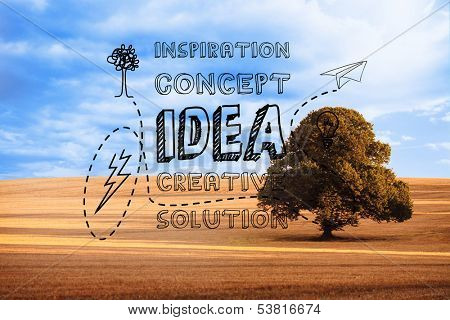 Idea graphic over countryside poster