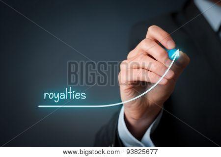 Royalties Increase