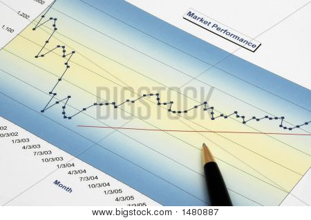 Stock Performance Report