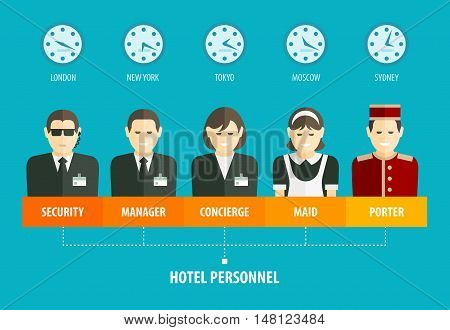 Hotel personnel structure infographics. Eps8 vector illustration. Flat design