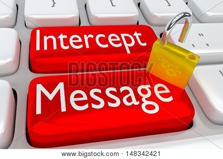 Intercept Message Concept