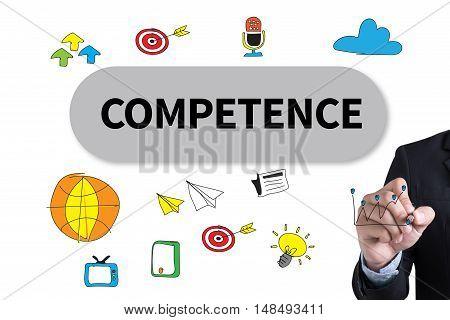 Competence  ( Skill Ability Proficiency Accomplishment)
