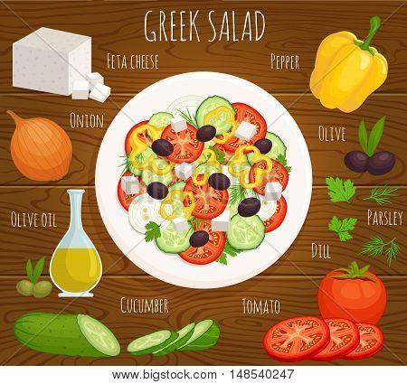 Greek salad recipe with ingredients. Top view. Vector illustration. Sliced vegetables on white plate on a wooden table.