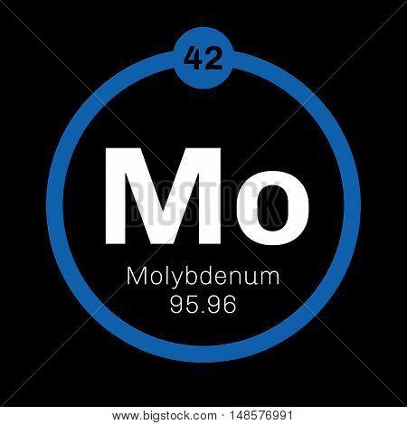 Molybdenum Chemical Element