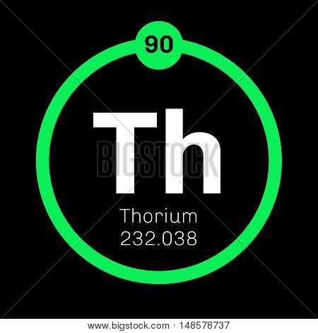Thorium Chemical Element