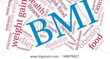Bmi Word Cloud