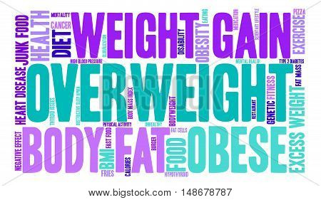 Overweight word cloud on a white background.