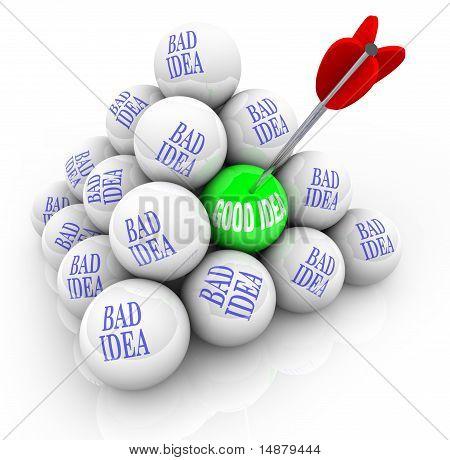 Good Idea Vs Bad Ideas - Successful Creativity