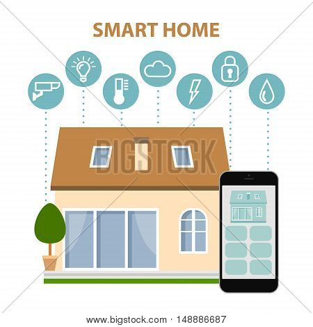 Smart home concept. Hands hold smartphone and control home system as energy, conditioning, temperature and more. Wireless system.