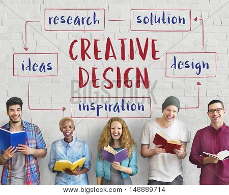 Creative Thinking Creativity Design Process Concept