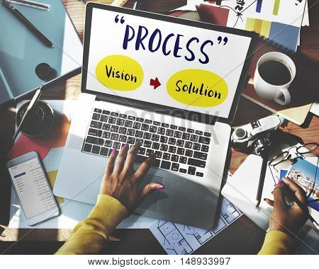 Process Strategy Success Vision Solution Graphic Concept