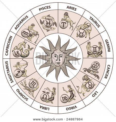 zodiac vector drawing