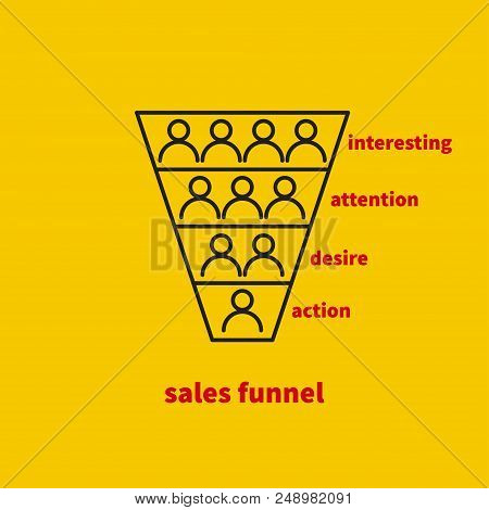 Sales Funnel, Promotion In Online Business, Promotion Strategy Scheme, Online Trading, Sketch Sales
