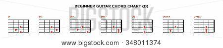Basic Guitar Chord Chart Icon Vector Template. D Key Guitar Chord.