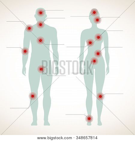 Pain Infographic. Human Silhouette Of Man And Woman Figure Body With Migraine And Belly Hurt Painful