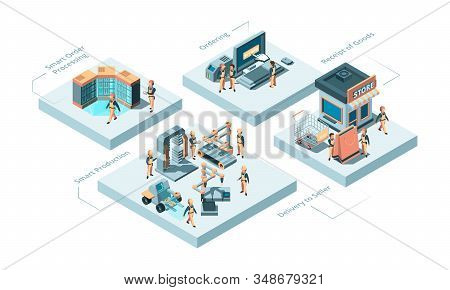 Smart Manufacturing. Production Processes Concept Innovation Idea Robotic Technologies And Store Dis