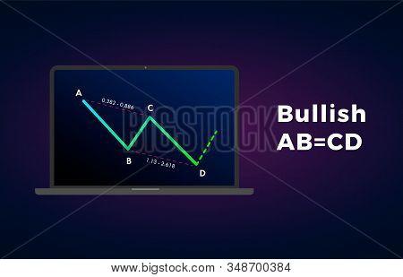 Bullish Abcd - Harmonic Patterns With Bullish Formation Price Figure, Chart Technical Analysis. Vect