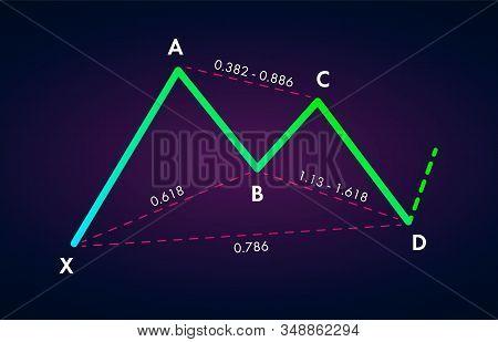 Bullish Gartley - Trading Harmonic Patterns In The Currency Markets. Bullish Formation Price Figure,