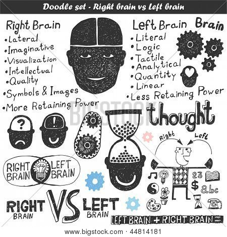 Doodle vector set - right & left brain