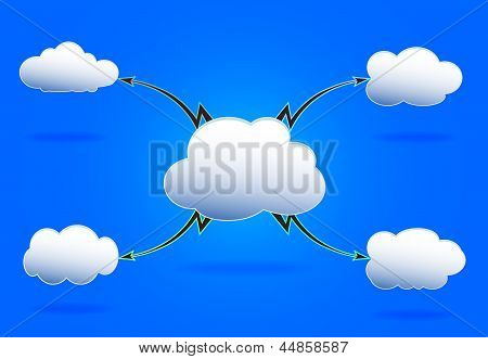 Editable Mind Map With White Clouds And Lighting