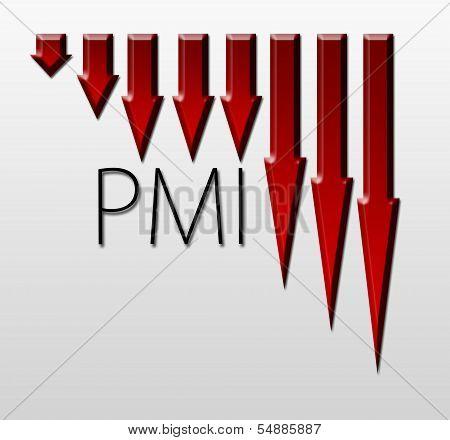 Chart Illustrating Pmi Drop, Macroeconomic Indicator Concept